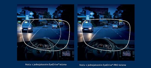 EyeDrive jednojakosne naočalne leće