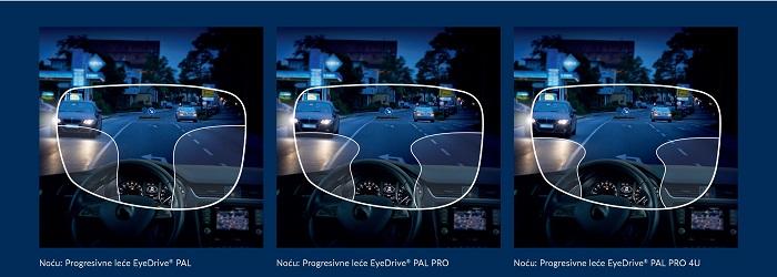 EyeDrive progresivne naočalne leće